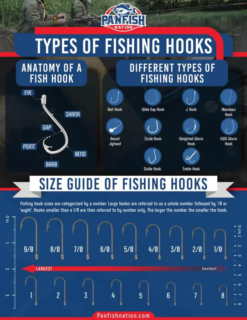 Type of different Fishing Hooks